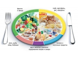 Спортивно-развлекательный комплекс Жарки - иконка «питание» в Бее