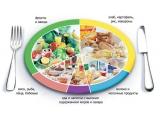 Гостиница Меридиан - иконка «питание» в Бее